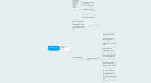 Mind Map: ARTICULO 105 CONSTITUCIONAL