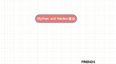 Mind Map: Mythen und Helden