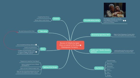 Mind Map: Review of Othello by Iqbal Khan on behalf of the Royal Shakespeare Company