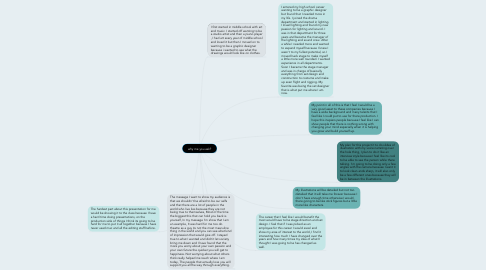 Mind Map: why me you ask?