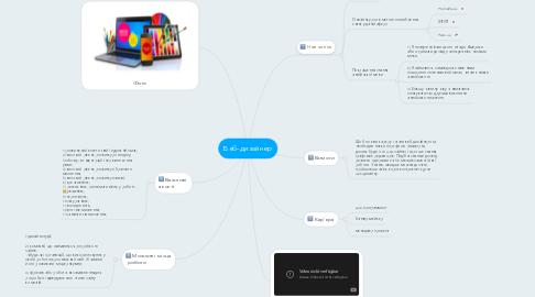 Mind Map: Веб-дизайнер