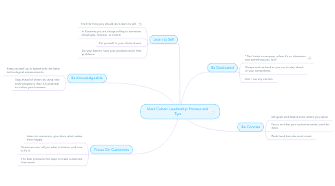 Mind Map: Mark Cuban: Leadership Process and Tips
