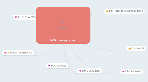 Mind Map: IKON is coming to town