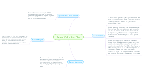 Mind Map: Camera Work In Short Films