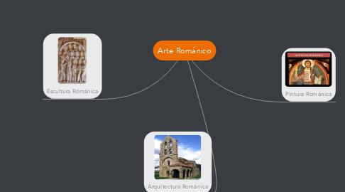 Mind Map: Arte Románico