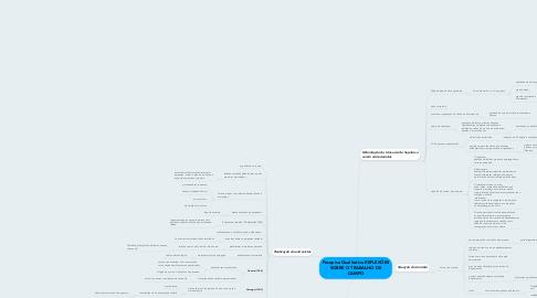 Mind Map: Pesquisa QualitativaREFLEXÕES SOBRE O TRABALHO DE CAMPO