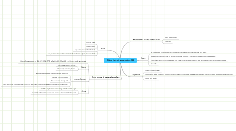 Mind Map: Things that suck about coding CSS