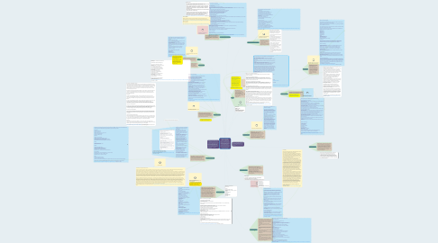 Mind Map: There are 14 disability categories covered under the Individuals with Disabilities Education Act (IDEA). IDEA defines a disability as follows:A disorder in one or more of the basic psychological processes involved in understanding or in using language, spoken or written that may manifest itself in the imperfect ability to listen, speak, read, write, spell or do mathematic equations