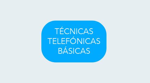 Mind Map: TÉCNICAS TELEFÓNICAS BÁSICAS