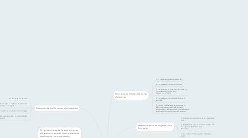 Mind Map: Los principios básicos de la Economía