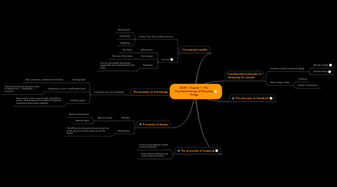 Mind Map: DOET. Chapter 1: The Psychopathology of Everyday Things