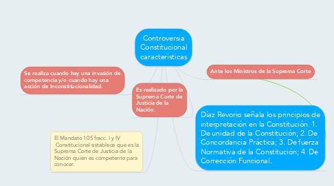 Mind Map: Controversia Constitucional caracteristicas