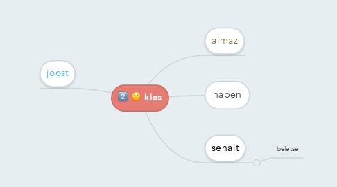Mind Map: klas