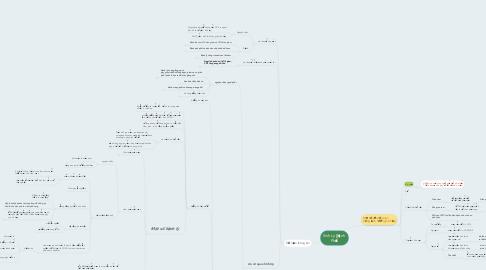 Mind Map: Sinh Lý Bệnh Phổi