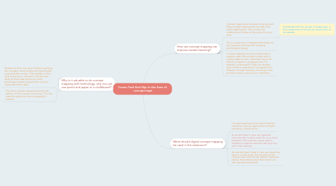 Mind Map: Comm Tech Exit Slip: In the form of concept map!