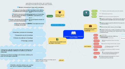 Mind Map: Estándares para tecnología e informática cartilla 30: MEN