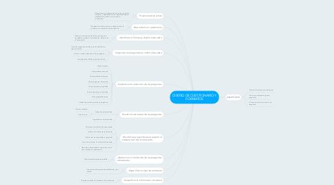 Mind Map: DISEÑO DE CUESTIONARIO Y FORMATOS