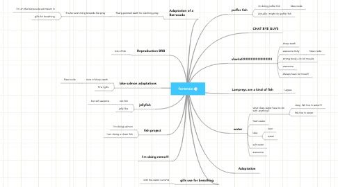 Mind Map: forensic