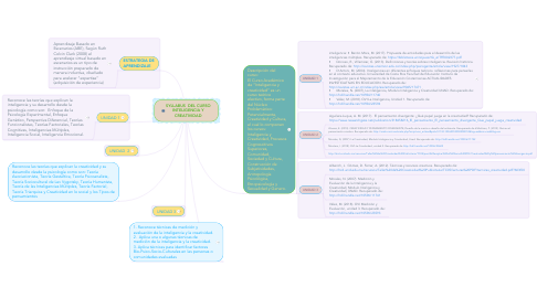 Mind Map: Diagnóstico Psicológico