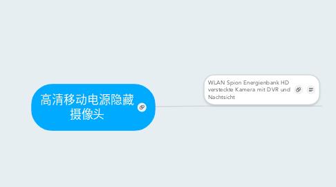 Mind Map: 高清移动电源隐藏 摄像头