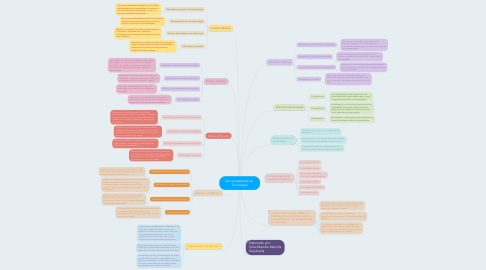 Mind Map: Ser competente en  Tecnologia