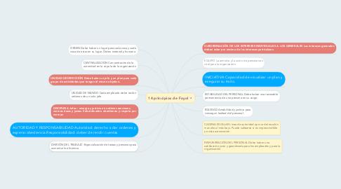 Mind Map: 14 principios de Fayol