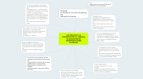 Mind Map: LOS VÍNCULOS Y LA CONVERSACIÓN 2.O: MIRADAS DE ADOLESCENTES ARGENTINOS SOBRE FACEBOOK