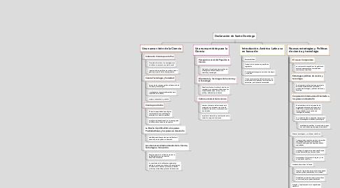 Mind Map: Declaración de Santo Domingo