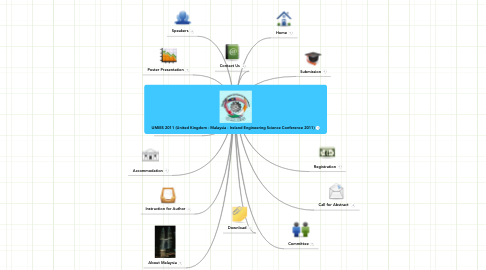 Mind Map: UMIES 2011 (United Kingdom - Malaysia - Ireland Engineering Science Conference 2011)