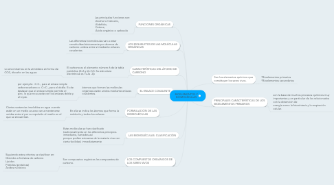 Mind Map: BIOELEMENTOS Y BIOMOLÉCULAS