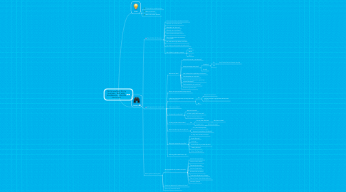 Mind Map: Find a new bank for my business... Built using MindMeister... click the link to visit