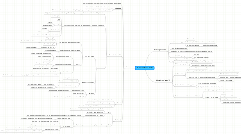 Mind Map: Distributed Event Model