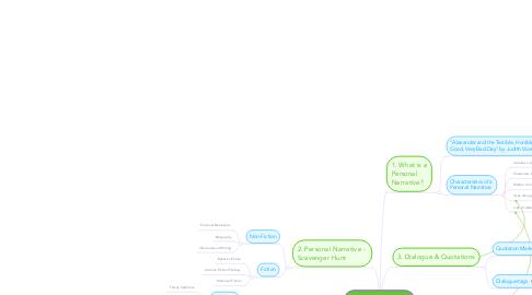 Mind Map: Personal Narrative