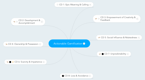 Mind Map: Actionable Gamification
