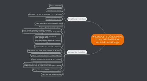 Mind Map: RAKENDUSTE VÕRDLEMINE koostatud MindMeister Androidi rakendusega