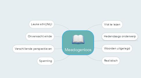 Mind Map: Meedogenloos