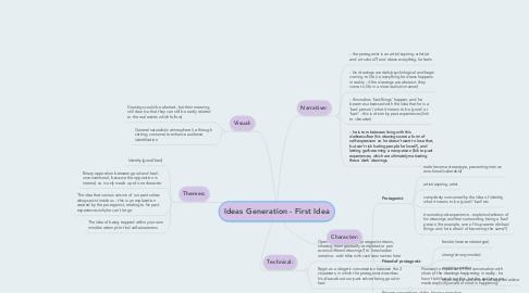 Mind Map: Ideas Generation - First Idea