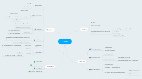 Mind Map: Quentin