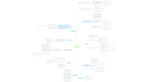 Mind Map: Cell Eukaryote