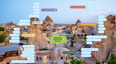 "Mind Map: Cappadocia ""Land of Fairy Chimney"""