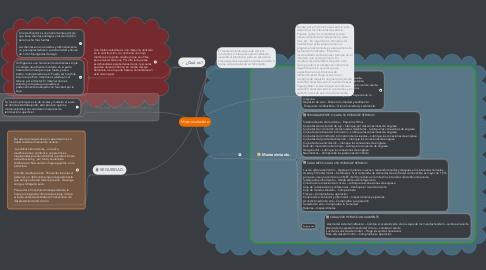 Mind Map: Motoniveladora