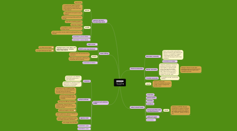 Mind Map: Case study: Coursera
