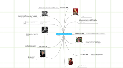 Mind Map: Black History Timeline(1955-2009)