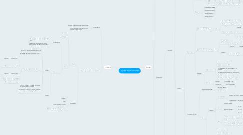 Mind Map: Tejidos especializados