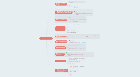 Mind Map: Powerpoint 4ab 2016