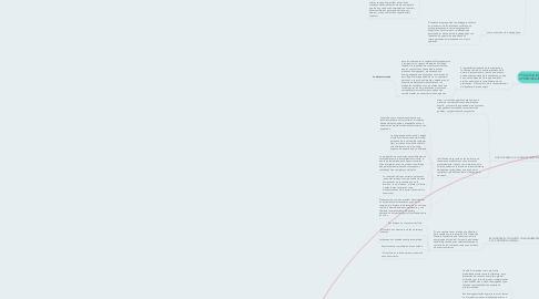 Mind Map: CULTURA PARA UNA COLOMBIA CON PAZ