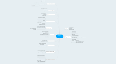 Mind Map: Chapter 4 : E-business revenue models