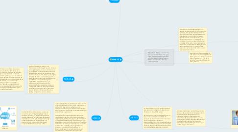 Mind Map: Web1.0