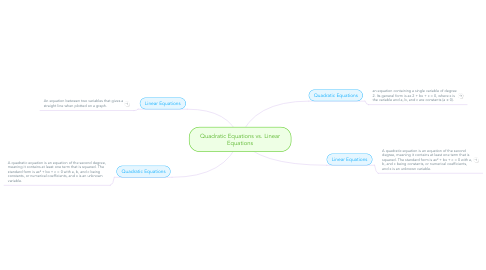 Mind Map: Quadratic Equations vs. Linear Equations