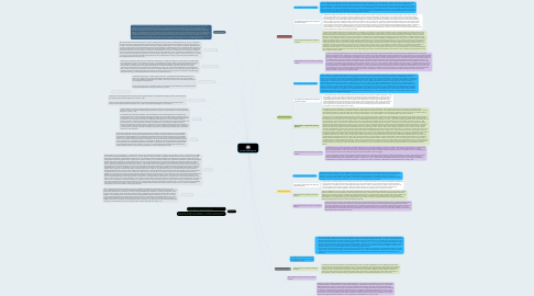 Mind Map: The Case of Colin Page 153